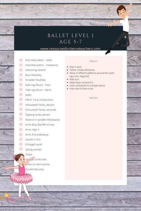 Ballet skills Checklist
