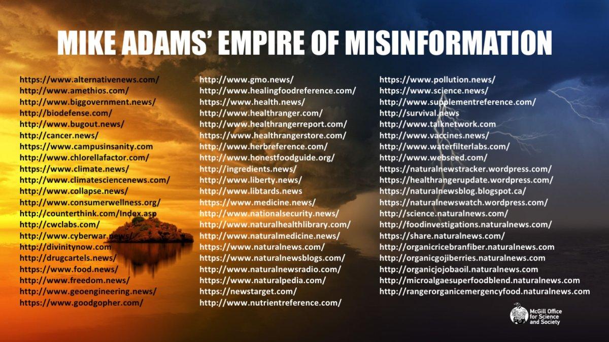 Mike Adams' Online Empire