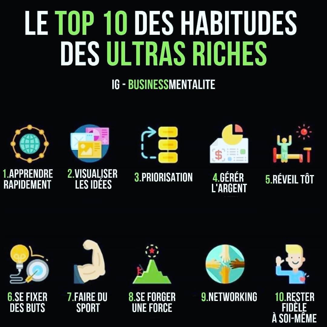 Le top 10 des habitudes des ultras riches