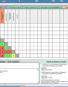Screen shot from chemical reactivity worksheet showing the color coded predictions and hazard statements also noaa dow collaborate on update to federal safety rh responsestorationaa