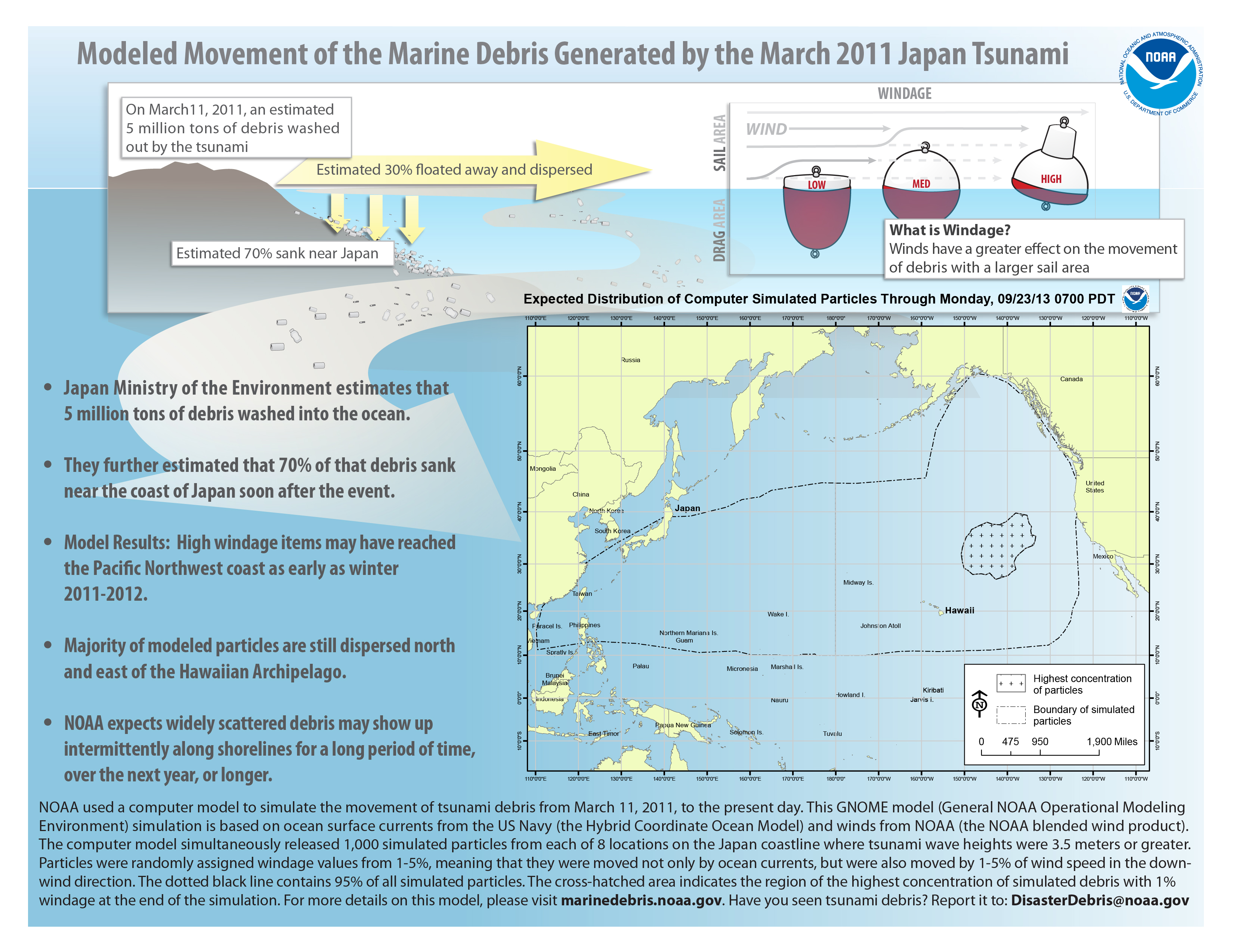 NOAA model of past and current predictions of the location and concentrations of Japan tsunami marine debris. Data current as of April 3, 2013. (NOAA) Click to enlarge.