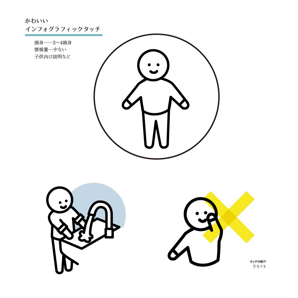 子供向けインフォグラフィックタッチ