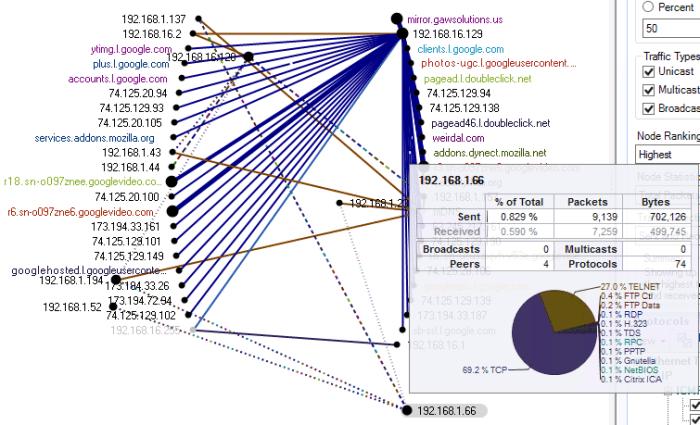 Omnipeek présente les conversations réseau du fichier pcap dans la PeerMap