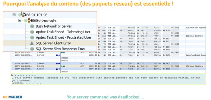 analyse des paquets réseau pour identifier la source du problème réseau ou utilisateur