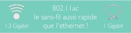 802.11ac plus rapide qu'ethernet