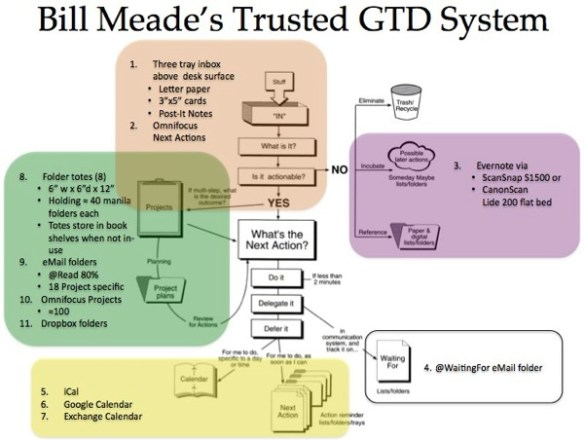 Trustedsystem04