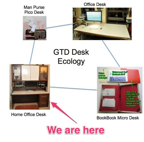 Desk Ecology 1