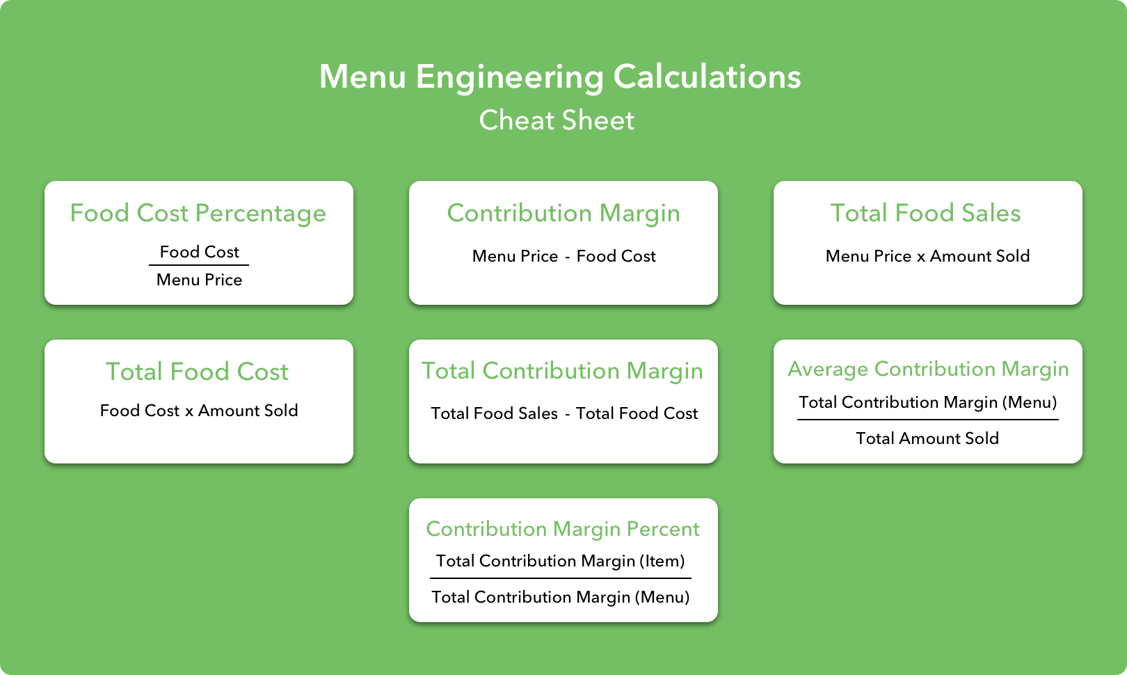 Menu Engineering How To Increase Profits By 20 Step By