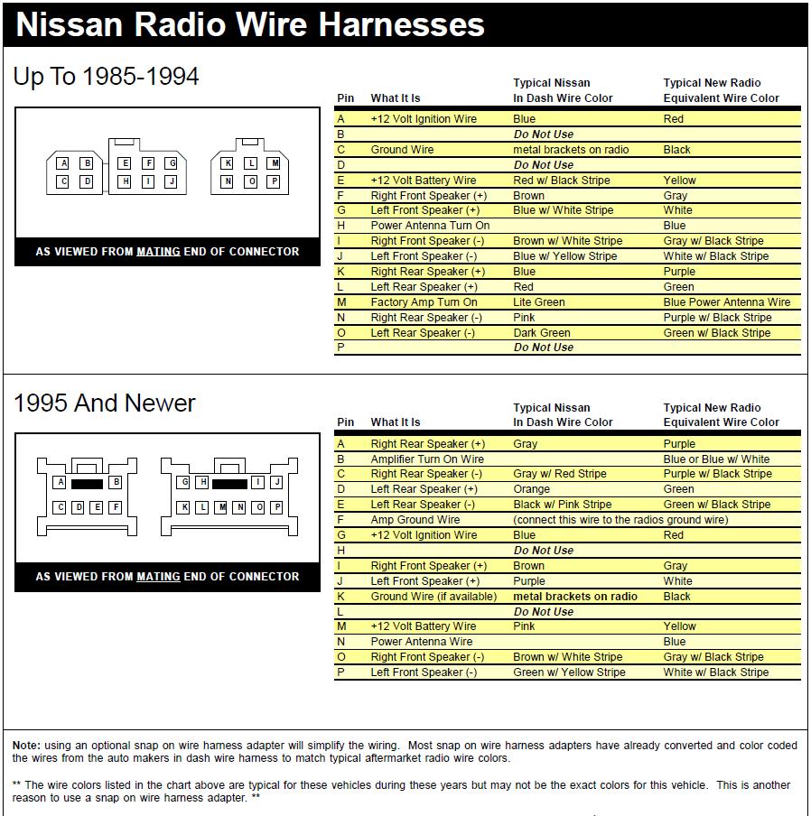 2000 Nissan Maxima Radio Wiring Diagram: Fascinating Nissan Maxima Bose Car Stereo  Wiring Diagrams Photos