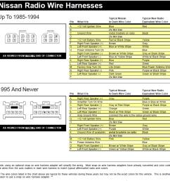 1985 nissan radio wiring harness wiring diagram lyc 1985 nissan pickup radio wiring diagram 1985 nissan 720 stereo wiring diagram [ 898 x 904 Pixel ]