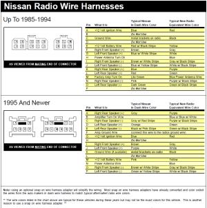 Nissan K12 Wiring Diagram   Wiring Library