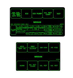 s13 fuse box label [ 1500 x 1500 Pixel ]