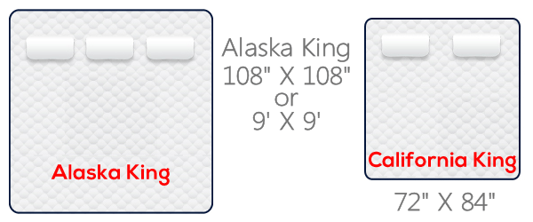 alaskan king mattress available