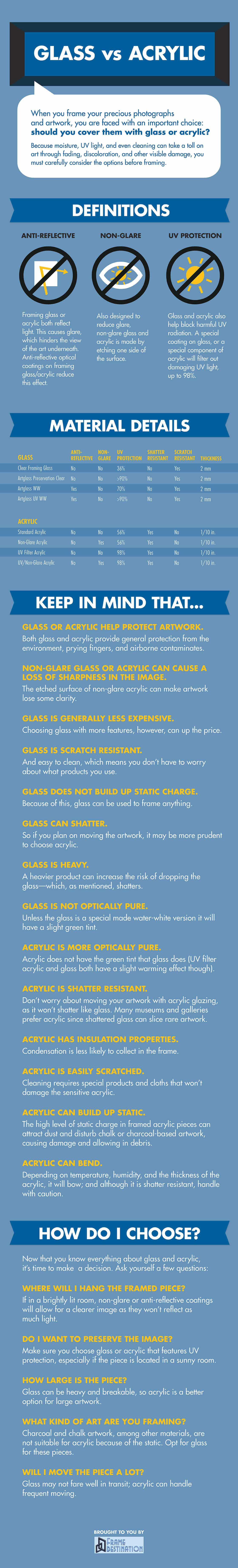 Glass vs Acrylic Blog Infographic