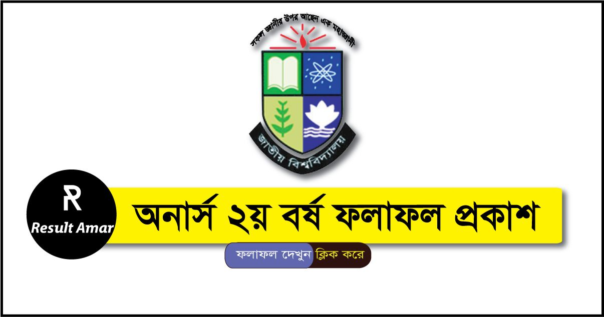 NU Honours 2nd Year Result 2019 [Session: 2016-17] NU.AC.BD