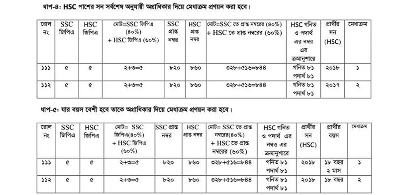 BDU merit list system step