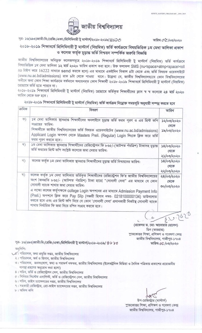 NU Preliminary To Masters Admission 1st Merit List Result 2020