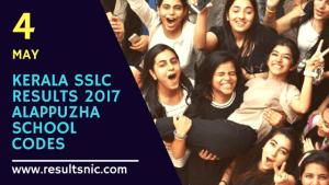 Kerala-SSLC-School-Code-Alappuzha