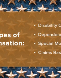 Four types of compensation are available from the   department veteran affairs also disability rating katherman briggs greenburg rh resultsyoudeserve