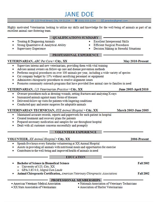 veterinary office resume sample