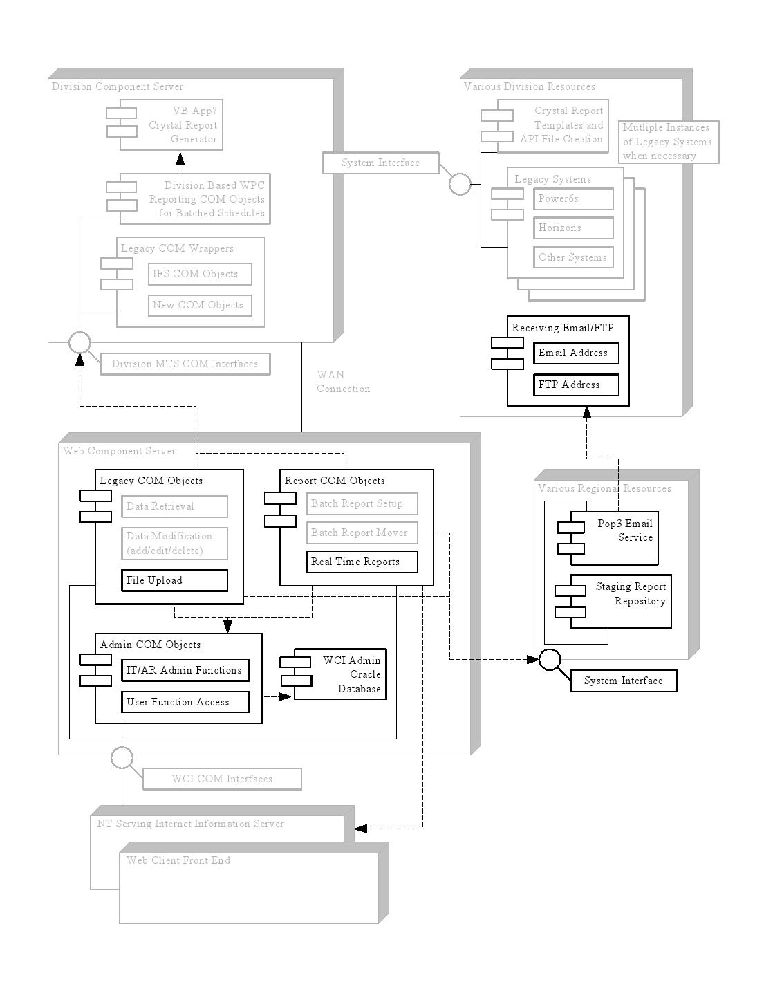google docs uml diagram