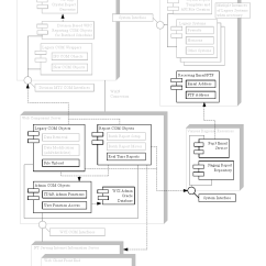 Sequence Diagram For Hotel Reservation System Walking Stick Insect Life Cycle Component Jonathan Maier Résumé