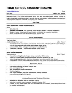 How To List Education On A Resume Examples & Writing Tips RC