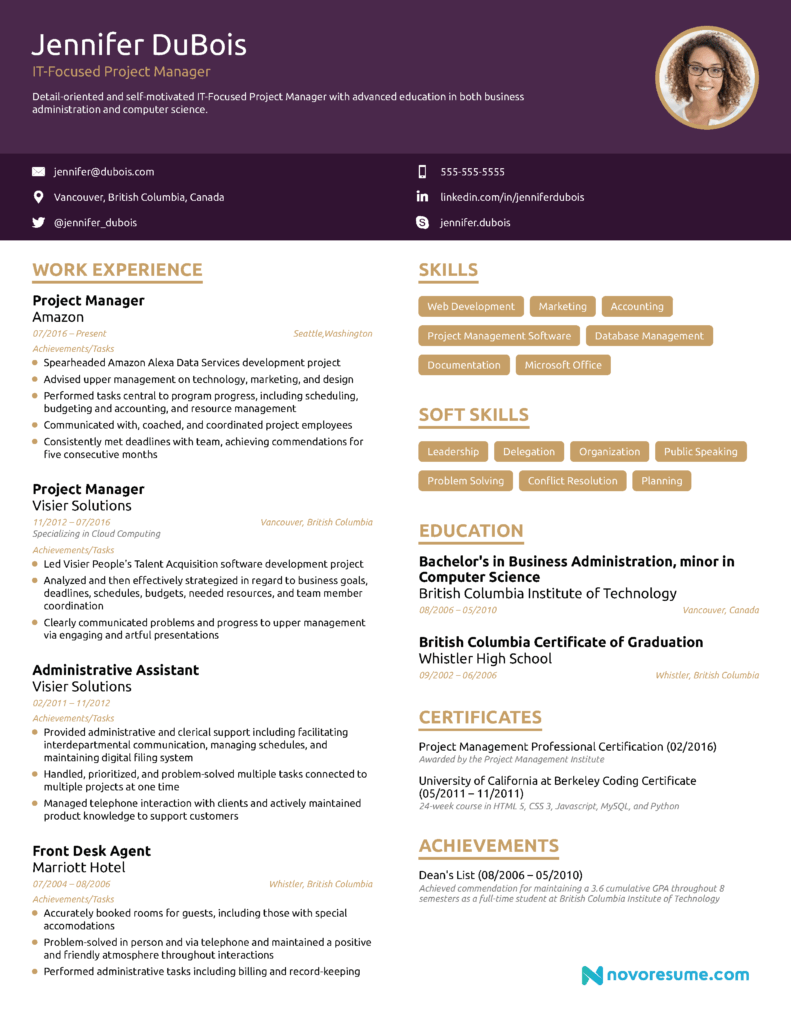 Telecom Manager Cover Letter - Cover Letter Resume Ideas ...