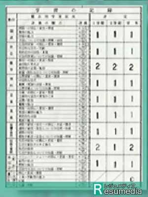 辻希美 中学 通知簿