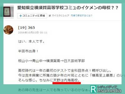天野浩成 内海高等学校出身