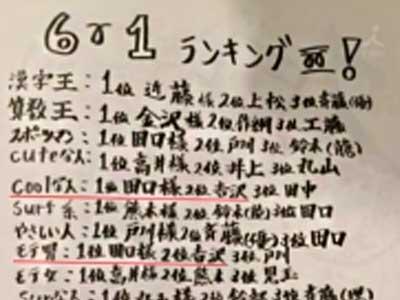 吉沢亮 小学校 卒業文集