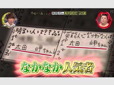 多田さん 小学生時代 卒業文集