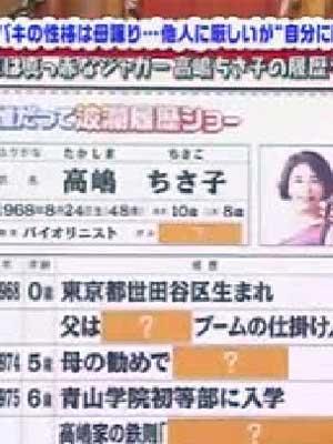 高嶋ちさ子 テレビ 誰だって波瀾爆笑