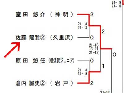 佐藤龍我 平成28年度ジュニア大会