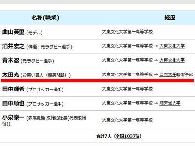 太田光 みんなの高校情報