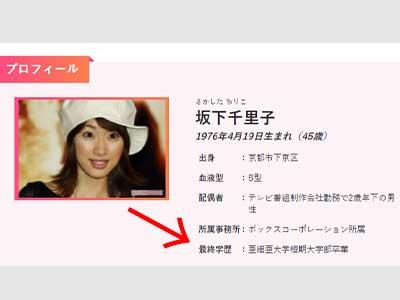 坂下千里子 週刊女性PRIME