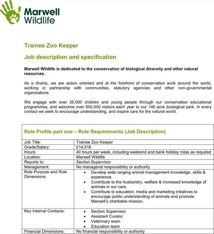 resume summary zookeeper example