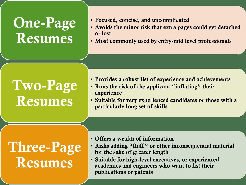 resume paper margins