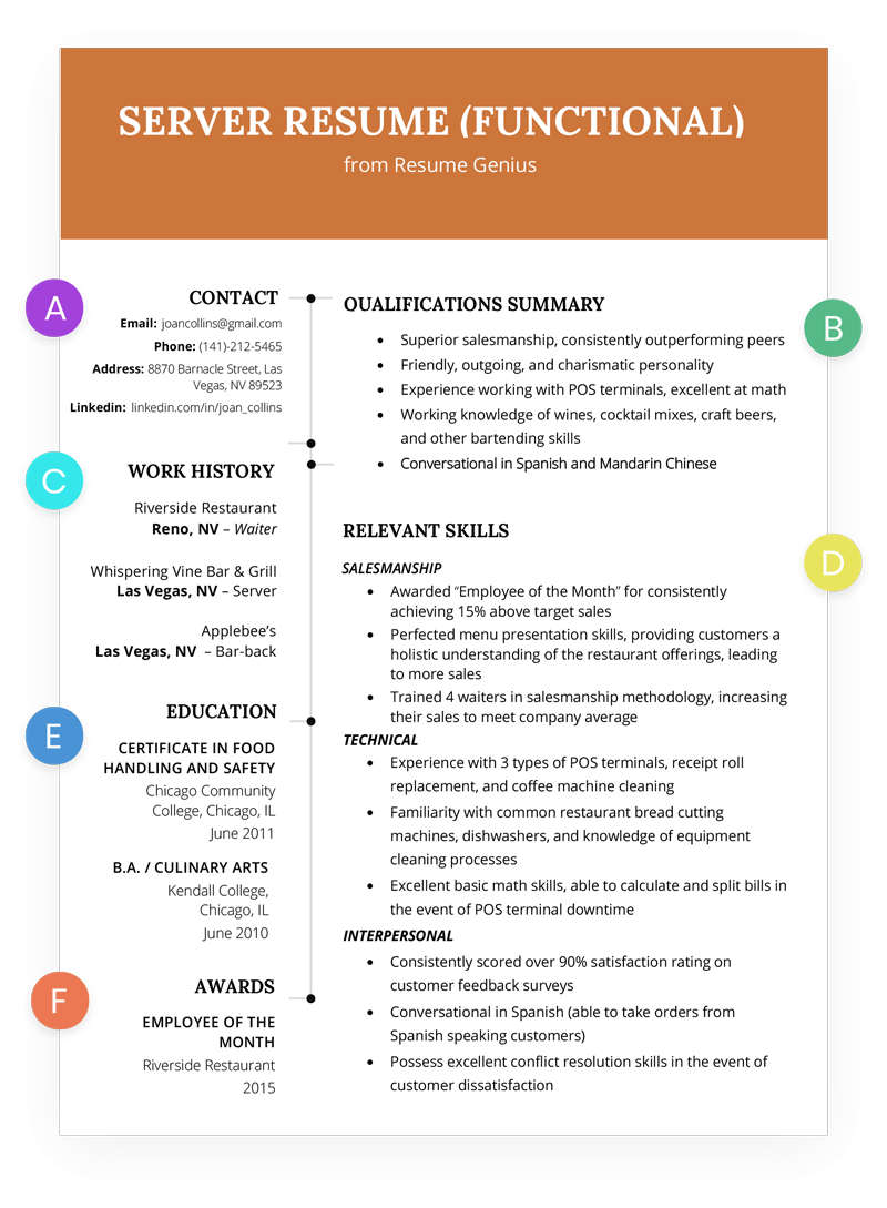 Resume Layout Examples The Functional Resume Template Examples Writing Guide Rg