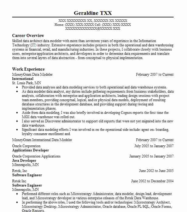 international resume sample
