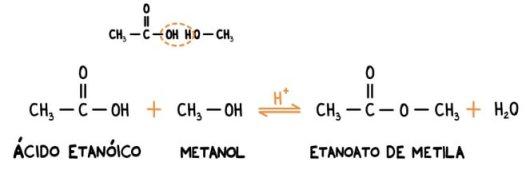 Funções Oxigenadas 2j-1