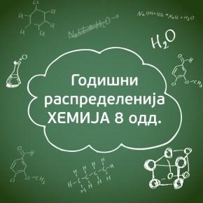 Годишни распределенија по хемија за 8 одд.
