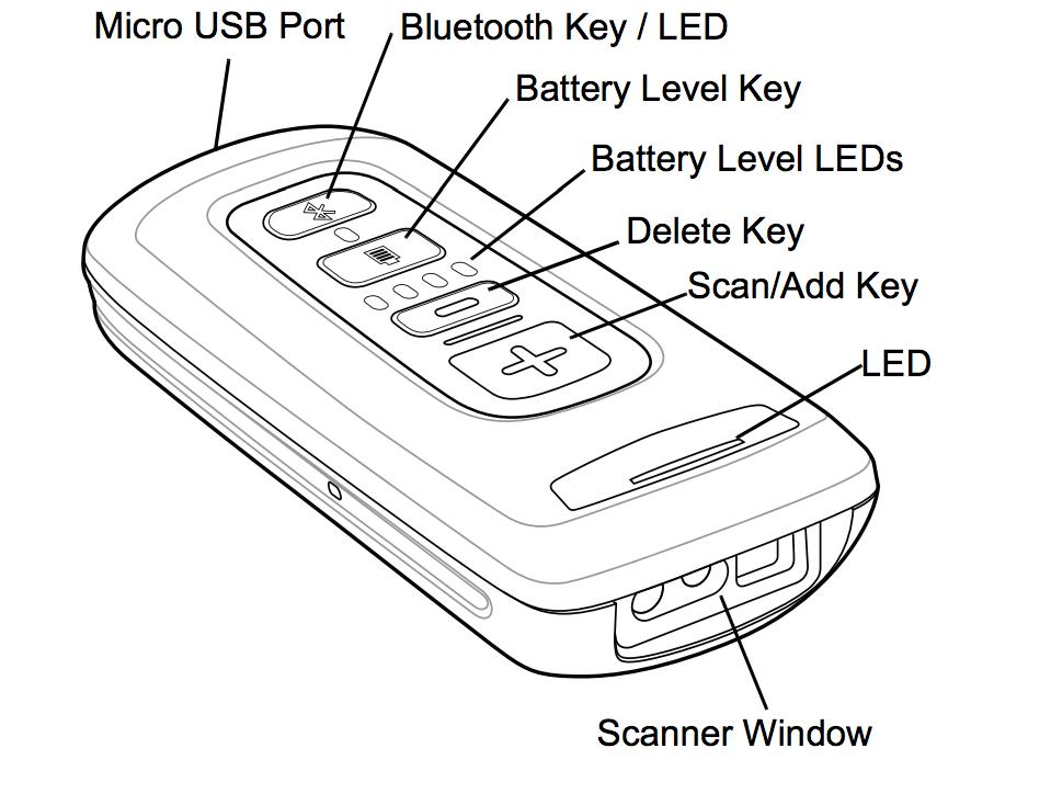 Setting up a Zebra CS4070 Bluetooth scanner on your iPad
