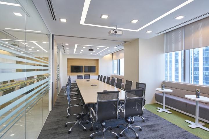 Aviva Investors Asia Office by Raw Design Consultants
