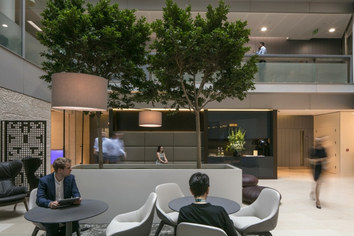 , CBRE Offices by MCM Architecture, London – UK, Office Furniture Dubai | Office Furniture Company | Office Furniture Abu Dhabi | Office Workstations | Office Partitions | SAGTCO