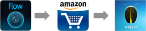 Amazon Firefly Progression