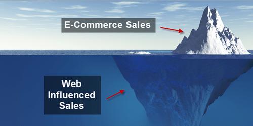 web_sales_iceberg