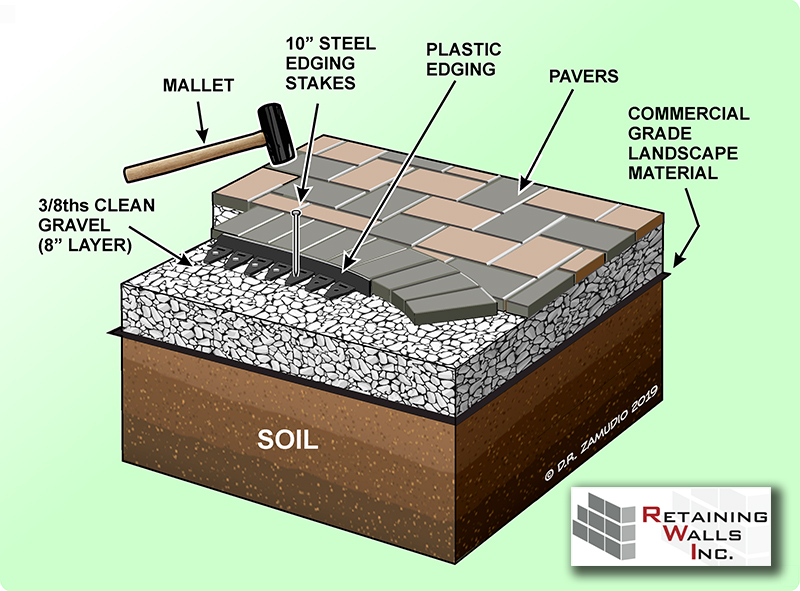 use paver patios for a sturdy lasting