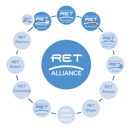 RET Alliance web -01