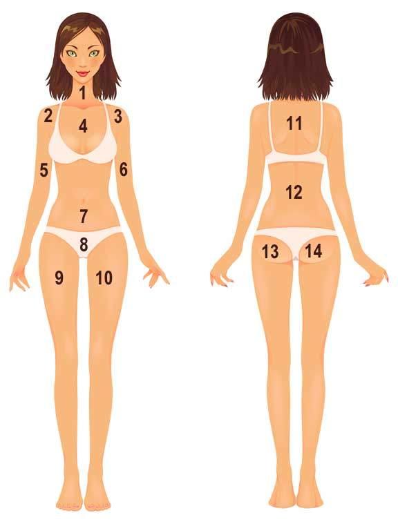Află din ce motive apar coșurile pe corp și care sunt semnalele acestora